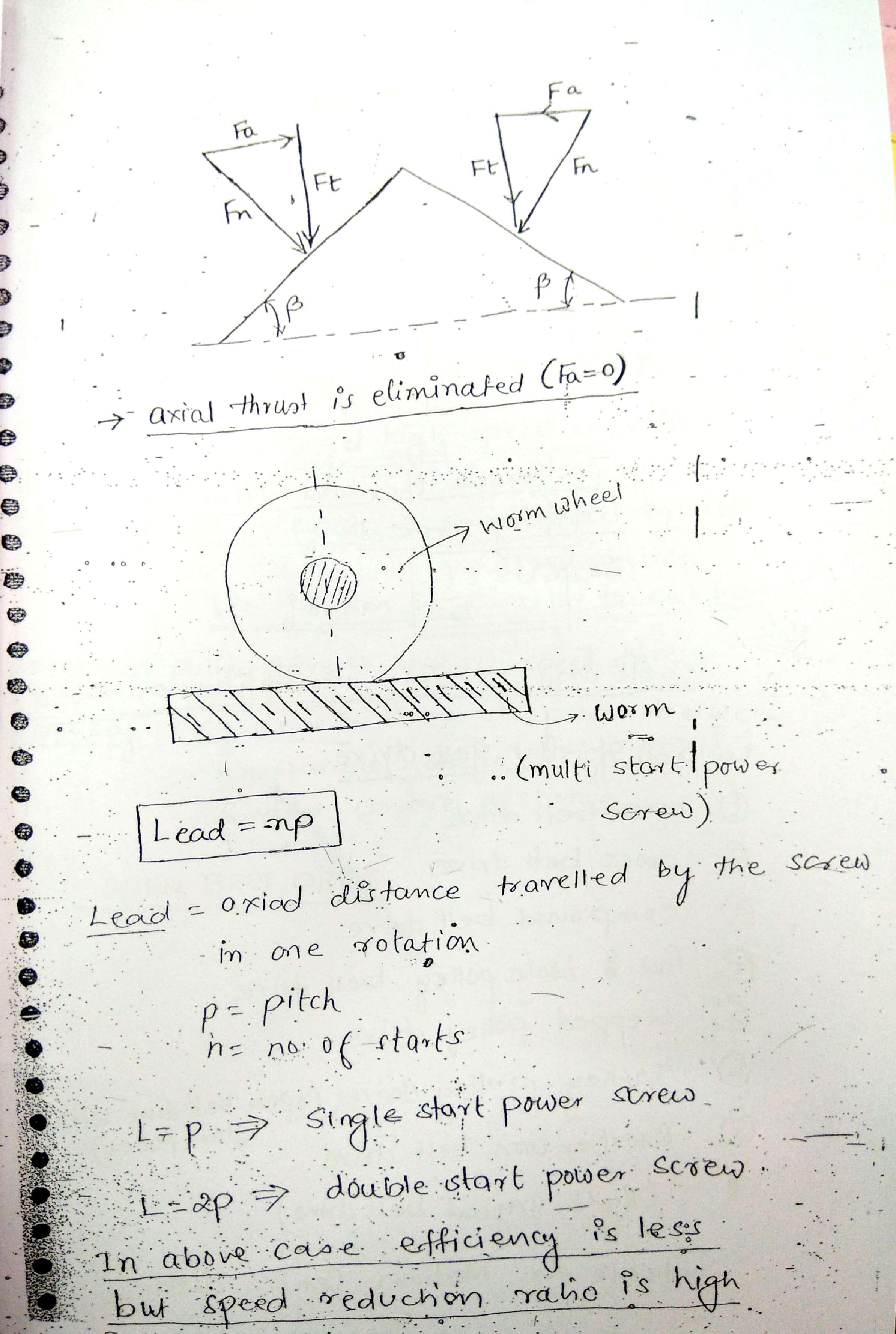 Made Easy - Mechanical Engineering - IES Study Material - English Medium -  Handwritten Class Notes